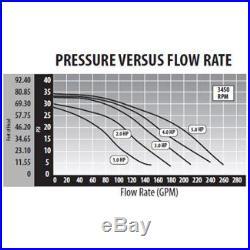 Waterway 5 HP 3722021-13 Executive 56-Frame Dual-Speed Spa Pump